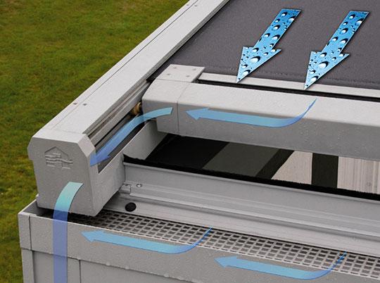 système d'écoulement de l'eau sur une pergola store
